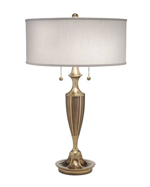 Jak odnowić lampę? 2020
